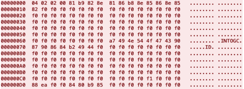 malware request to C2 server