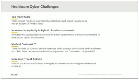 slide1_healthcare-cyber-challenges