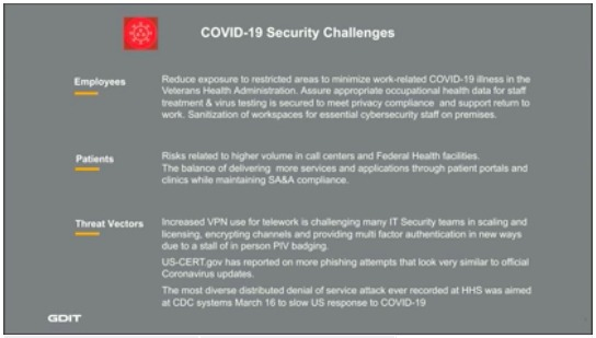 Covid-19 security challenges